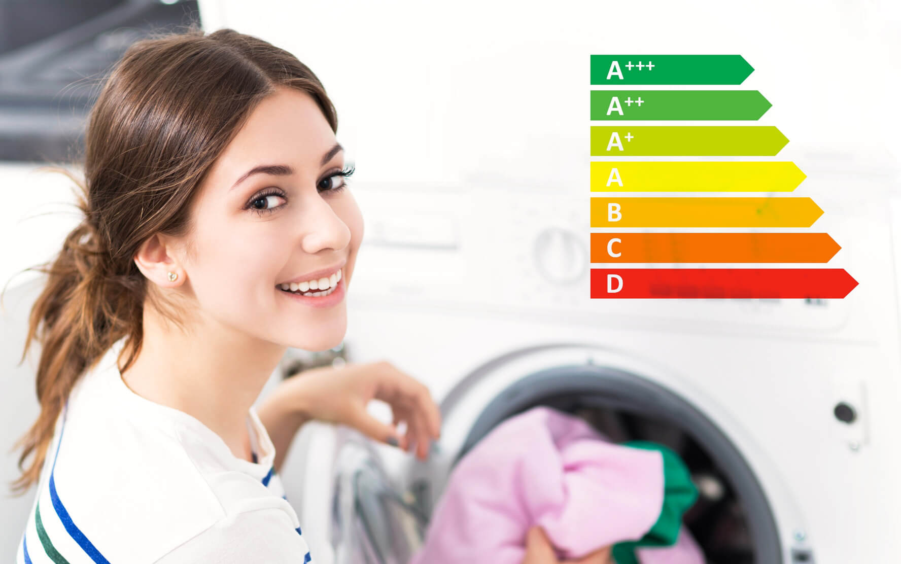 Differenza Classe A+ E A++ classe aaa: significato, cosa indica e quanto consuma